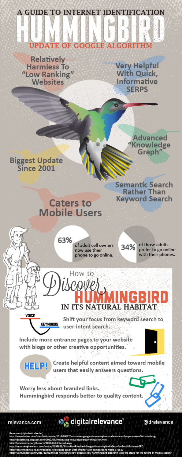 [Infographic] – A Guide to Google New Algorithm Hummingbird