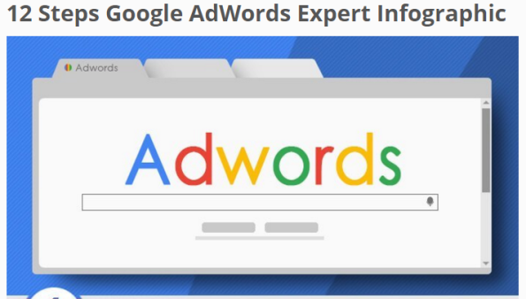 google adwords expert tips infographic