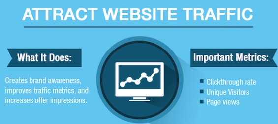 website traffic important metrics
